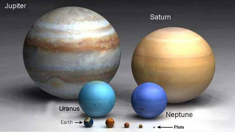 Planets visualized in their relative scale