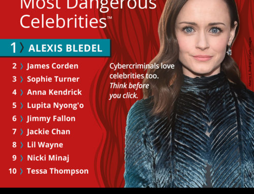 Alexis Bledel Is the 2019 McAfee Most Dangerous Celebrity