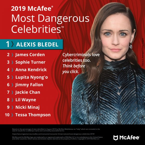 McAfee says it's dangerous to search for certain celebrities